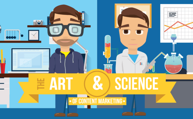 the art science of content marketing