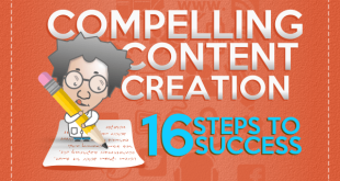Compelling Content Creation Steps