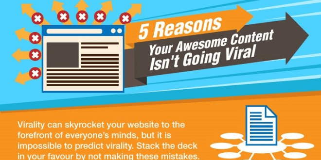 content-viral-reasons