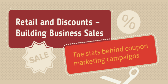 coupon-marketing-campaigns