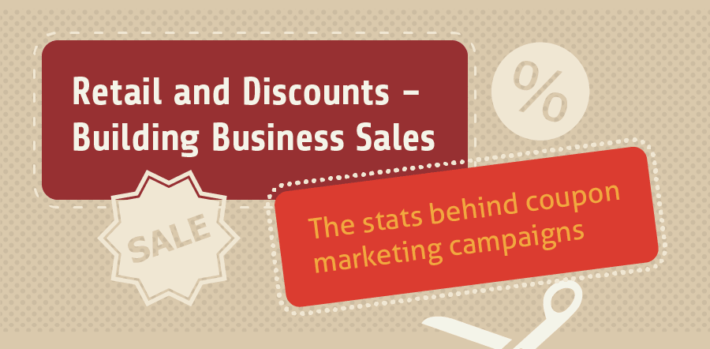 coupon marketing campaigns