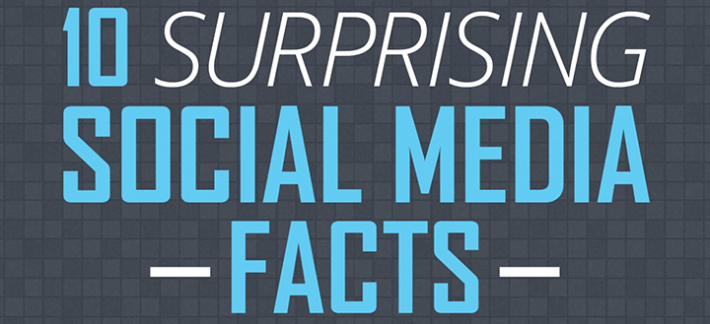 10 surprising social media facts cover