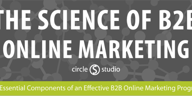 b2b-online-marketing-infographic