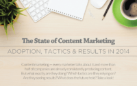 content-marketing-actions-tactics-results-2014