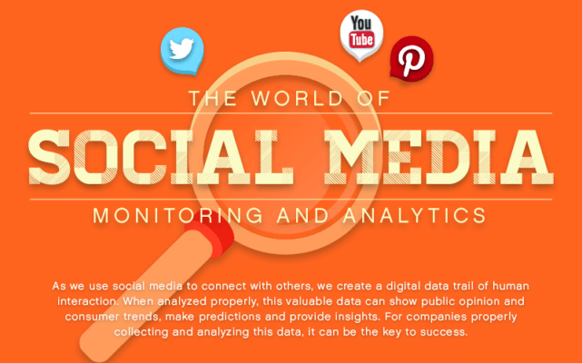 social media monitoring and analytics infographic