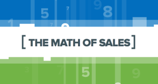 Math of Sales Webinar