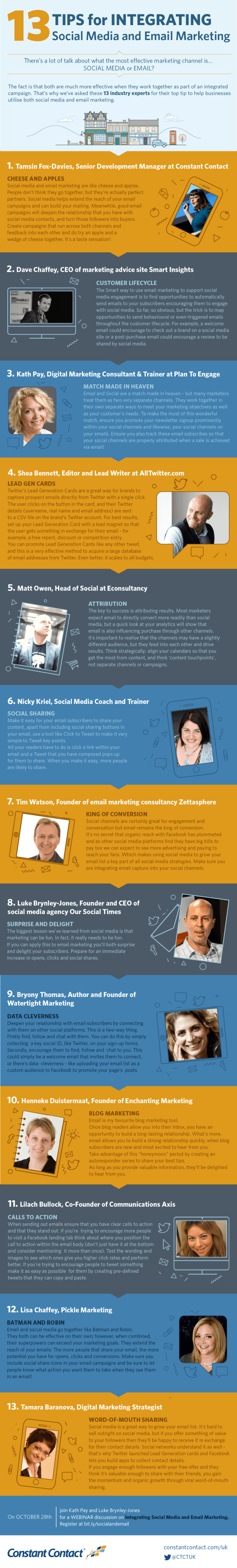 13-Tips-for-Integrating-Social-Media-and-Email-Marketing