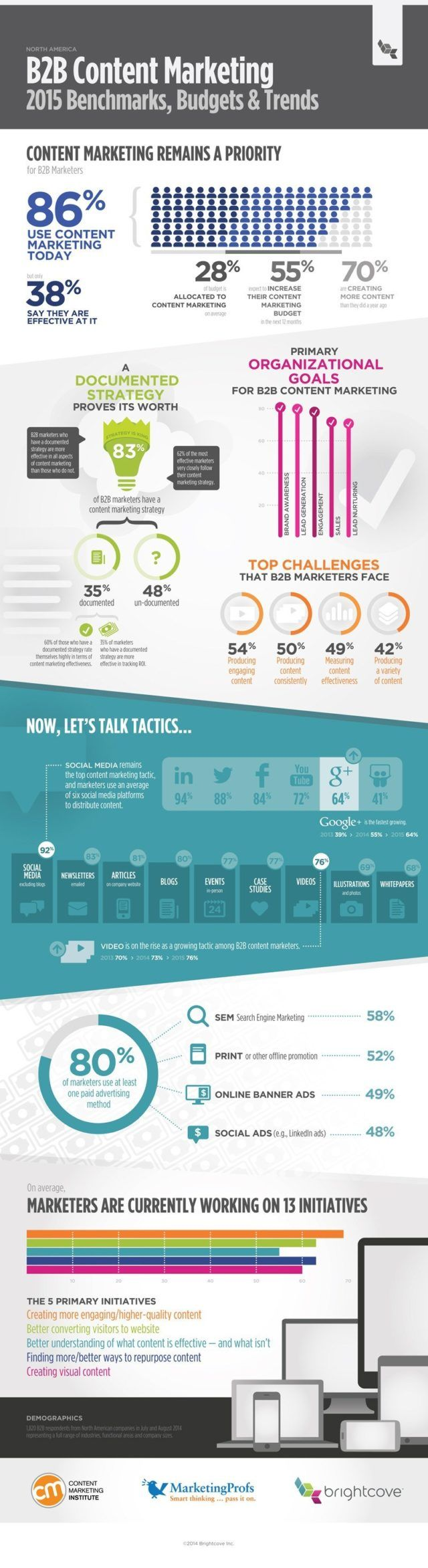 2015-b2b-content-marketing