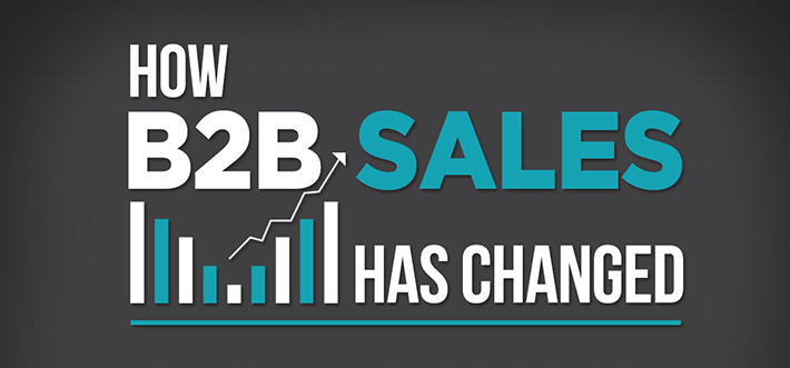 Most of the Purchase Decision in B2B Happens Before Contact with Your Company