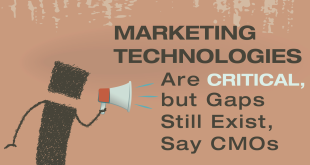 marketing-technology