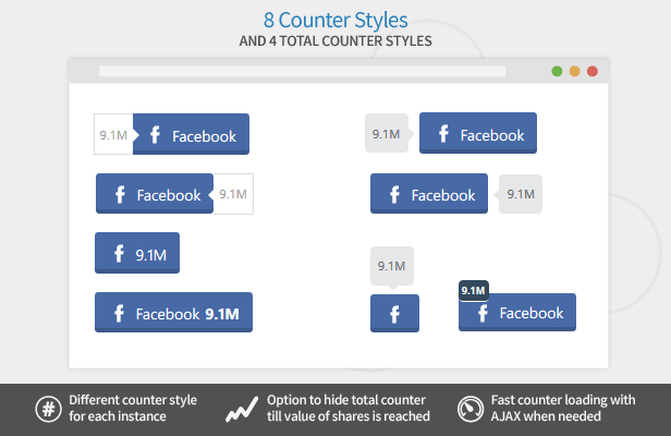 wordpress social share buttons counters