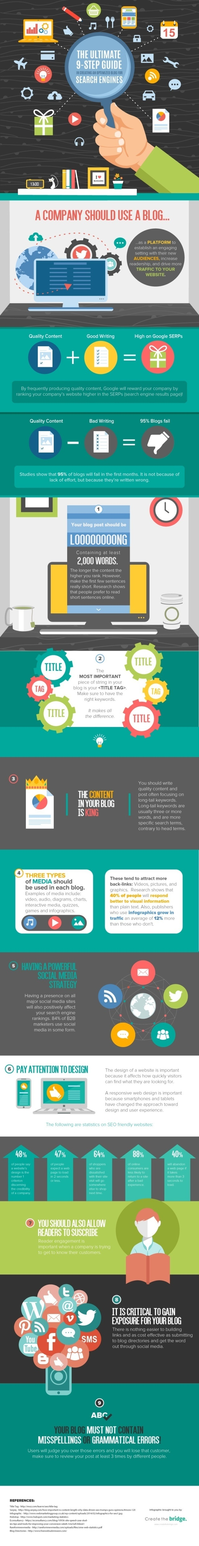 9-Step-Guide-To-SEO-Infographic