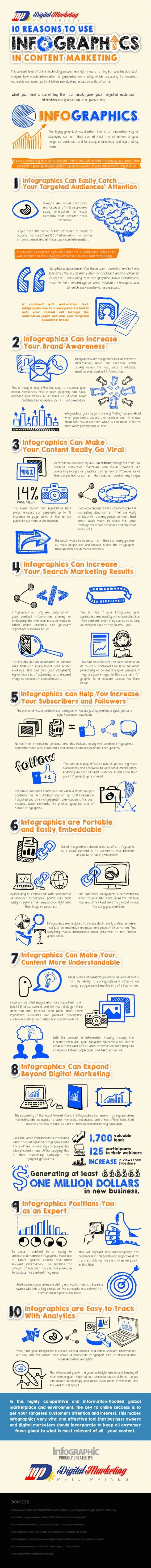 Reasons to Use Infographics