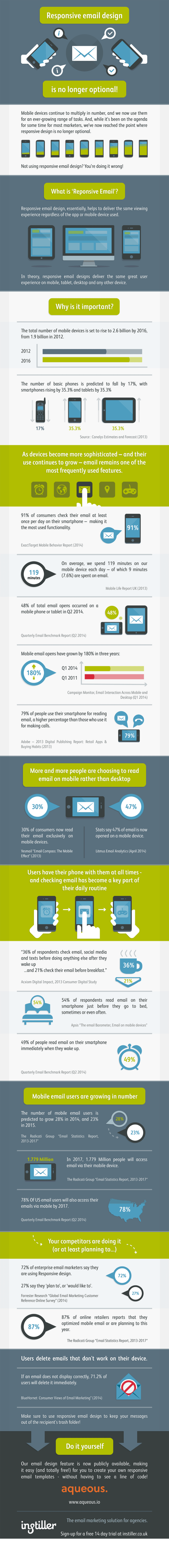 Responsive Mobile Email Design