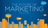 Salesforce Survey Results - The Future of Marketing Infographic