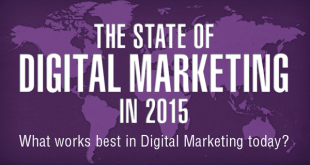 The State of Digital Marketing in 2015