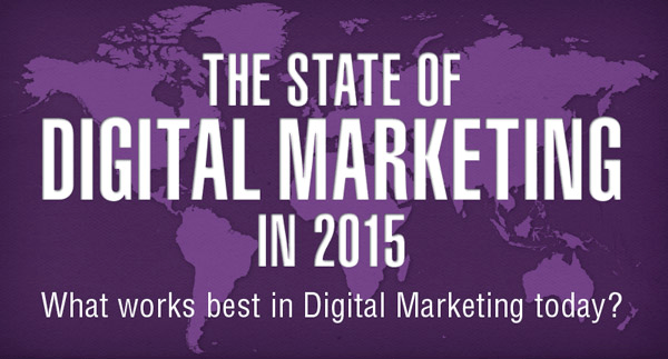 state of digital marketing 2015