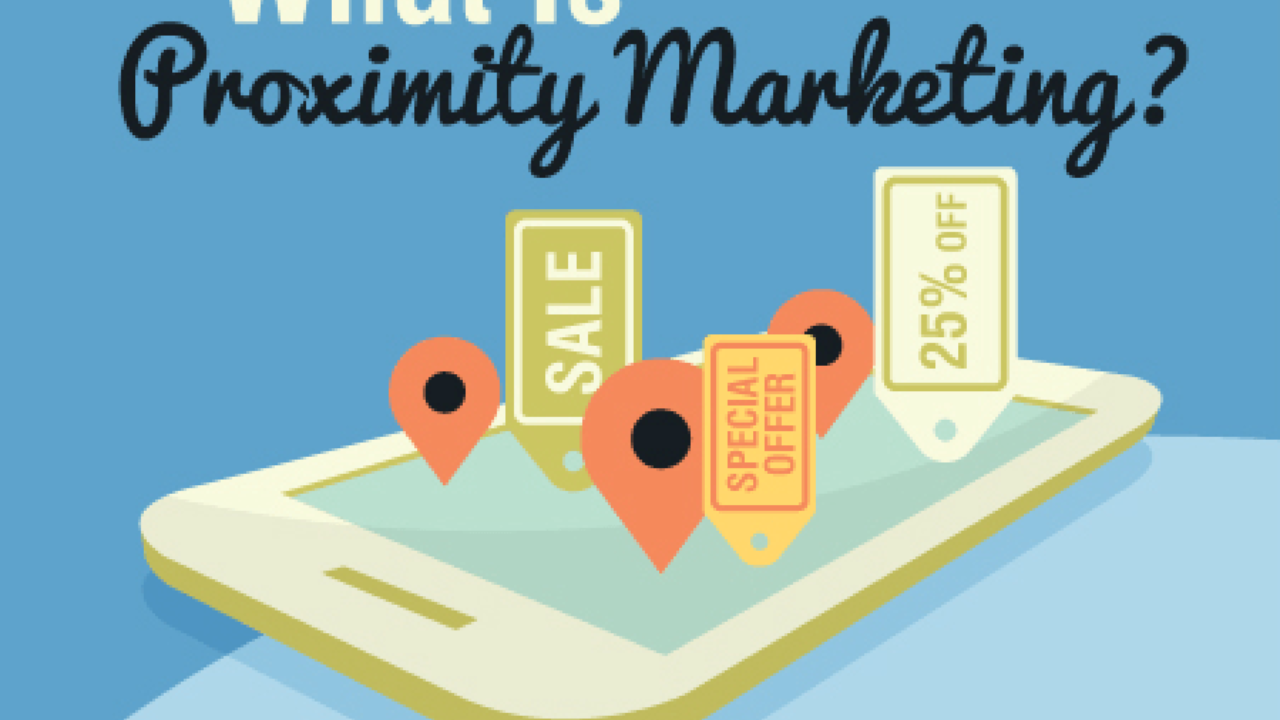 Proximity Marketing: What is it? What types?