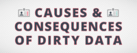 Causes and Consequences of Dirty Data
