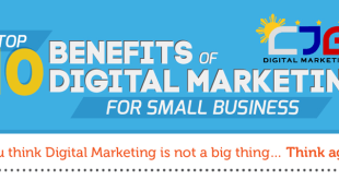 10 Benefits of Digital Marketing for Small Business
