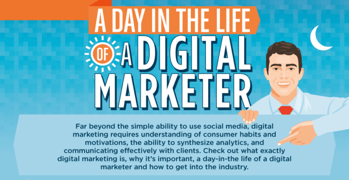 digital marketer day in life