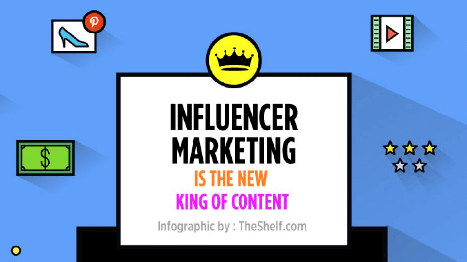 Why Influencer Marketing May Just Be Your Next Strategy