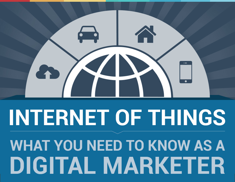 What is the Internet of Things? What's it Mean for Marketing?