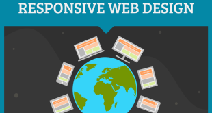 Responsive Website Reasons