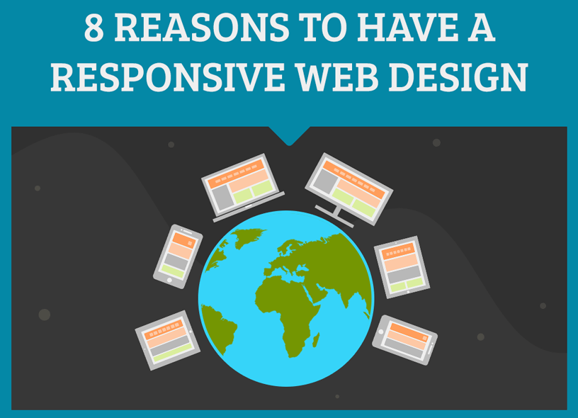 8 Reasons You're Overdue for a Responsive Website