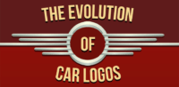 The History and Evolution of Auto Industry Logos