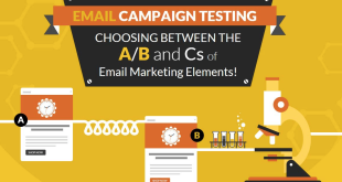 Email Campaign A/B and Multivariate Testing