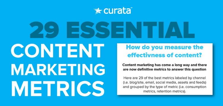 What Metrics to Measure Content Marketing Effectiveness With
