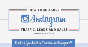 How to Run a Promotion Campaign on Instagram