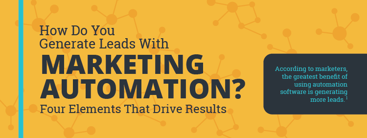 How Leads are Generated through Marketing Automation