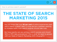 The State of Search Marketing in 2015