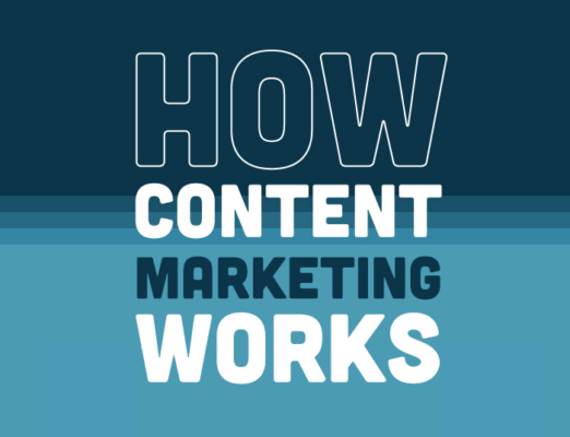 how to improve content marketing results