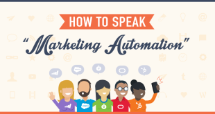 Marketing Automation Terminology