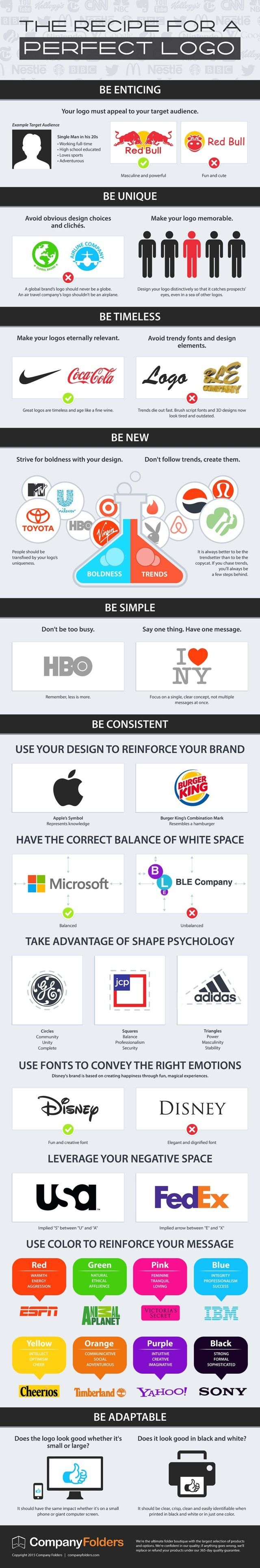How to Design a Perfect Logo