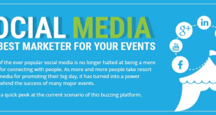 Social Media is the Best Channel for Event Marketing