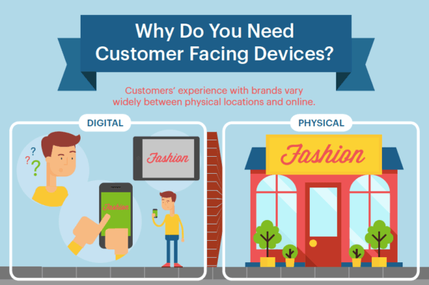 why marketing customer facing devices