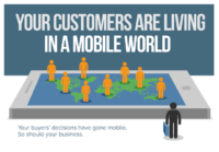 Why Your Business Must Focus on Mobile