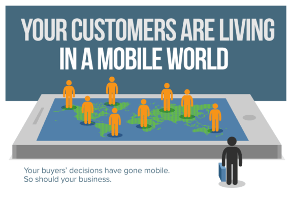 why your business must be mobile