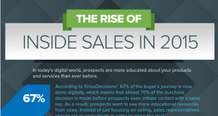 The Rise of Inside Sales in 2015