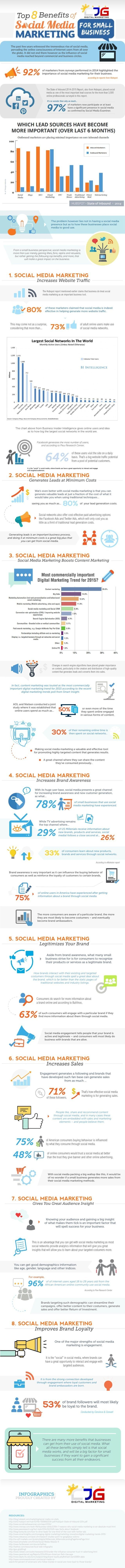 Small Business Benefits of Social Media