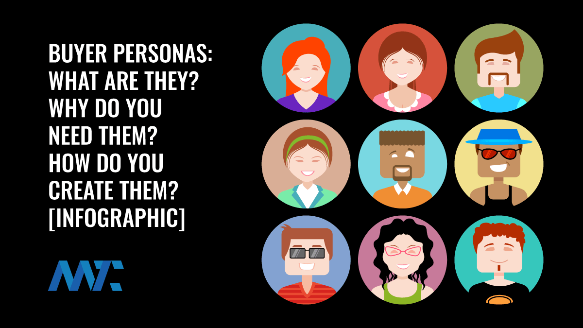 What Are Buyer Personas? Why Do You Need Them? And How Do You Create Them?  | Martech Zone