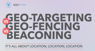 Location-based Marketing: Geo-Targeting, Geo-Fencing and Beaconing