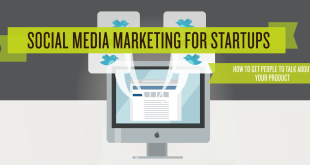 Social Media Marketing for Startups