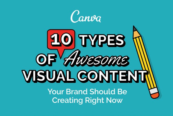 types visual content