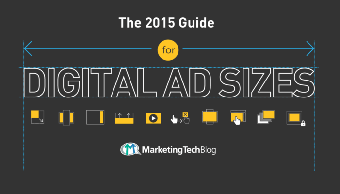 2015 standard ad sizes infographic
