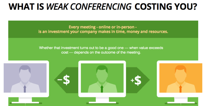 What is weak conferencing costing you?